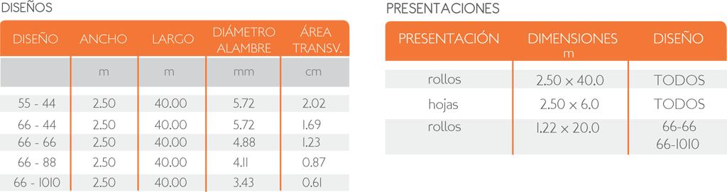 Tabla de propiedades mec 225 nicas de malla electrosoldada